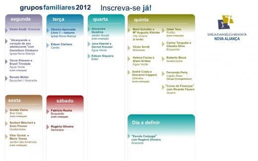 Clique para ver lista ampliada dos Grupos Familiares atuais na INA
